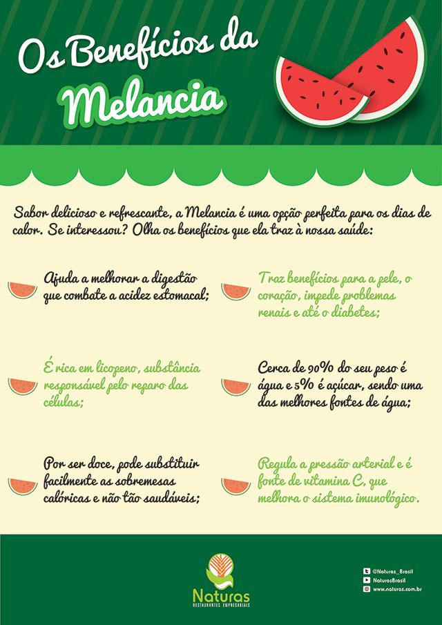 melancia640